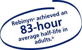 Rebinyn® achieved an 83-hour average half-life in adults.b