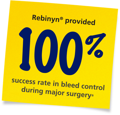 Sticky note: Rebinyn® provided 100% success rate in bleed control during surgery