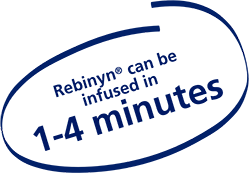 Rebinyn® can be infused in 1-4 minutes